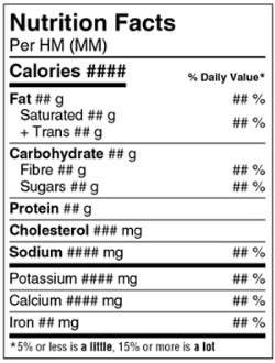 5-3-3-4_Nutrition_Facts_Table_Health-Canada.jpg